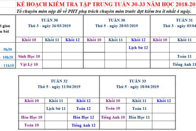 KẾ HOẠCH KIỂM TRA TẬP TRUNG TỪ TUẦN 30 ĐẾN TUẦN 33 NĂM HỌC 2018-2019